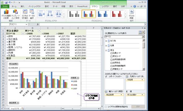 microsoft sql server 2012 analysis services step by step pdf