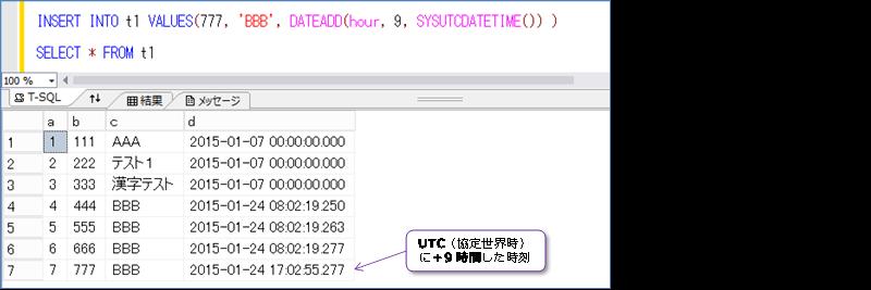 SQL Server 2014 自習書シリーズ...